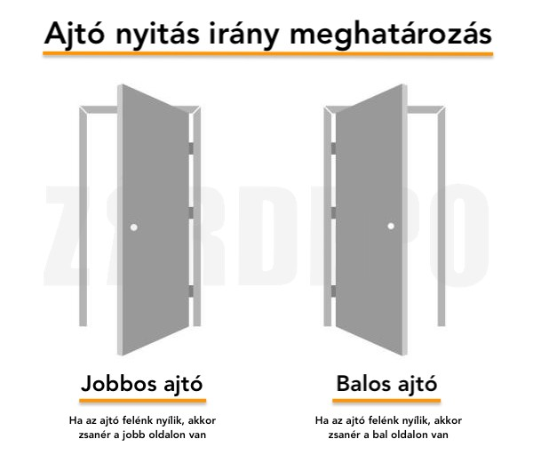 Jobbos ajtó - Balos ajtó