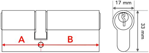 A zárbetétek méretezése